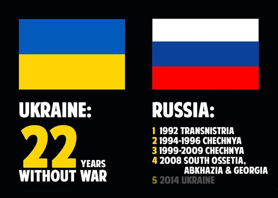 Украина - 22 года без войн