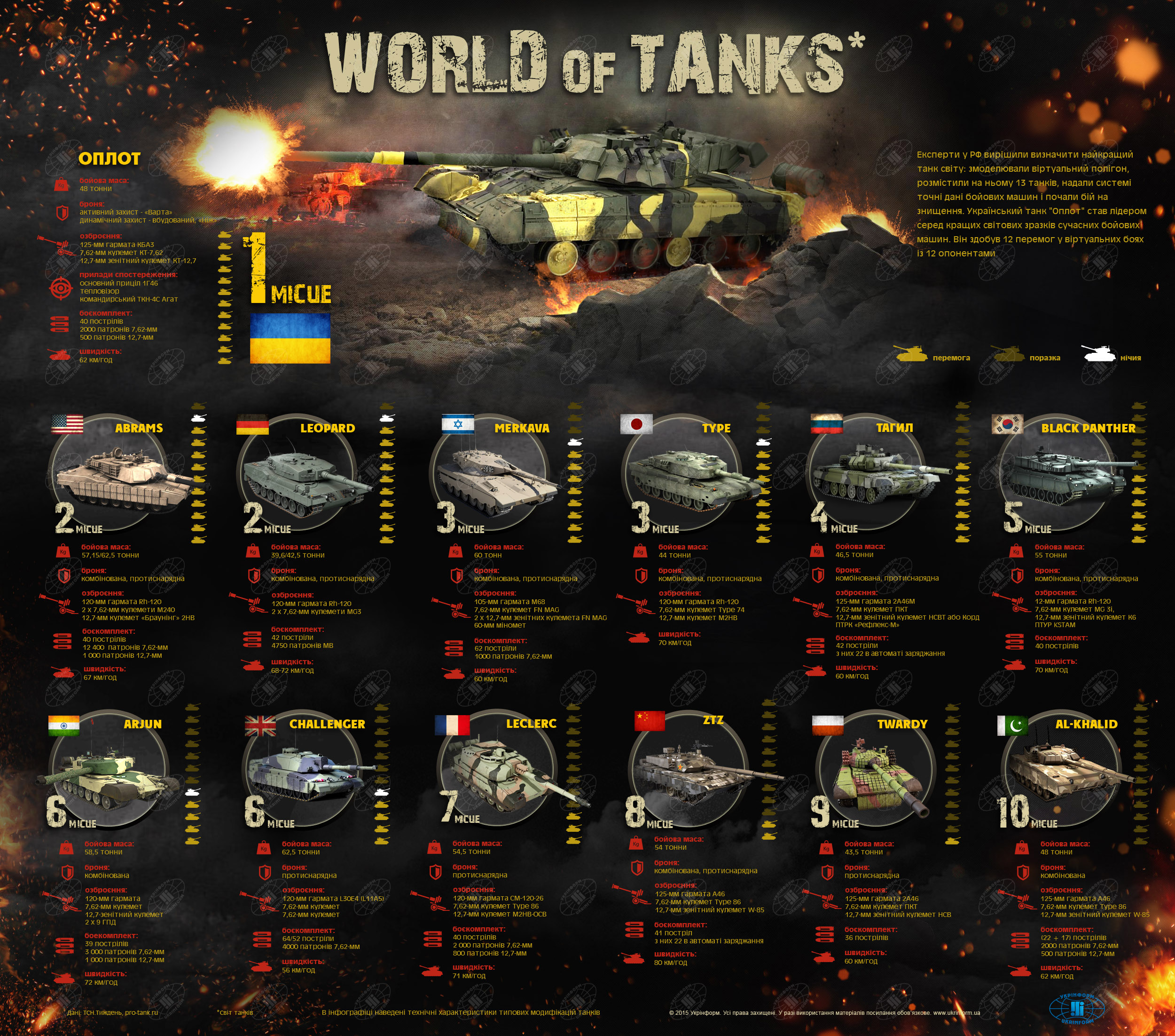 world-of-tanks-V