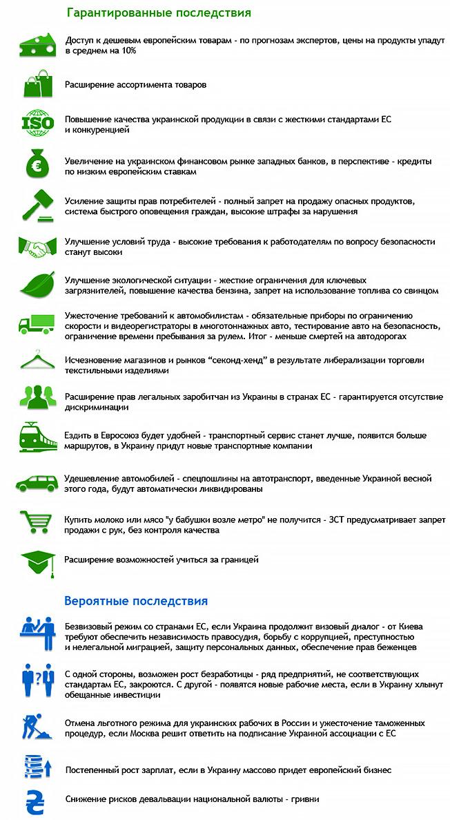 Что простому украинцу принесет ассоциация с ЕС