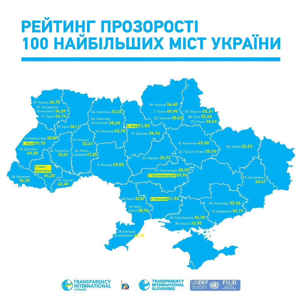 Карта рейтинга городов