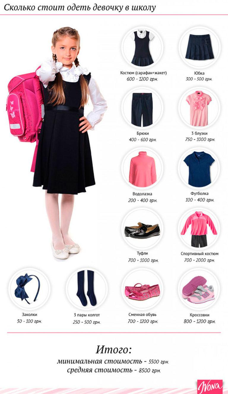 Всё что нужно для школы одежда