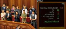 Принят Государственный бюджет Украины на 2020 год