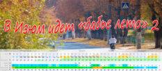 В Изюм идет «бабье лето» 2
