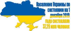 В Украине 37 млн 289 тыс человек присутствующего населения на 1 декабря 2019 года